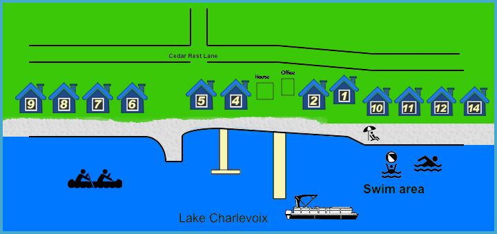 Cedar Rest Resort Propery Map - Charlevoix Michigan